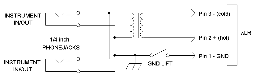 Passive DI Box Schematic
